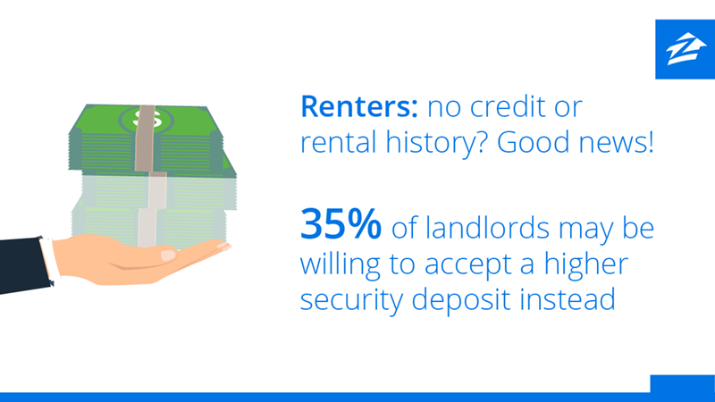 The 4 Phases of the Landlord/Renter Relationship