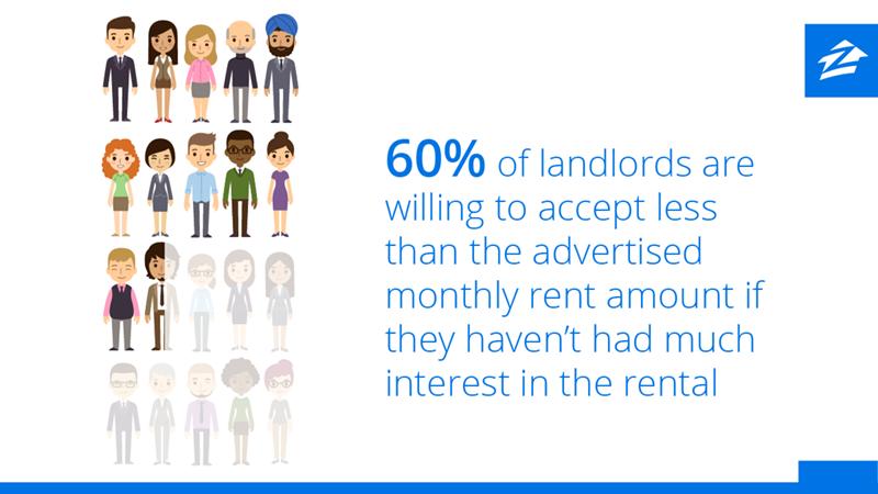 renter-survey-twitter-assets-02