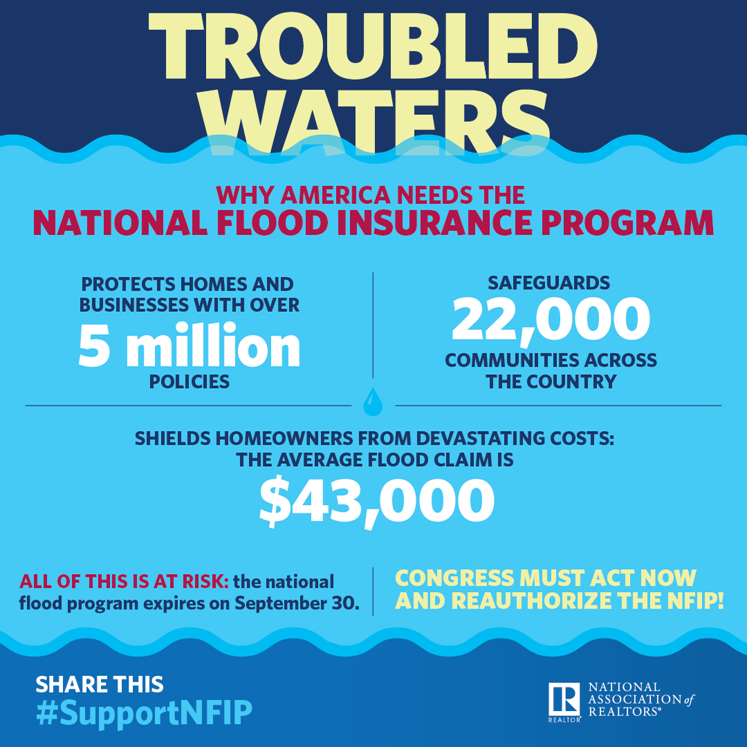 NAR: Trouble ahead as National Flood Insurance Program expiration ...